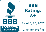 F.T. Financial Inc. BBB Business Review